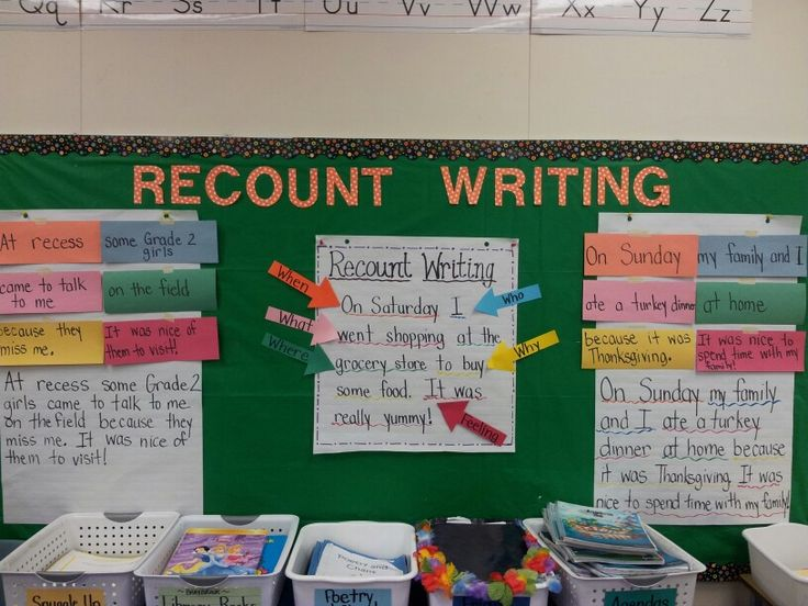 Recount writing anchor charts in first grade (orange-when, blue-who, pink-what, green-where, yellow-why, red-feelings sentence)