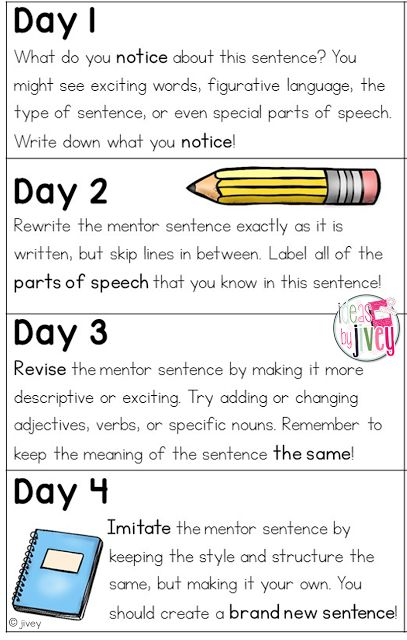 Directions for student notebooks for the mentor sentence routine, grades 3 and up!