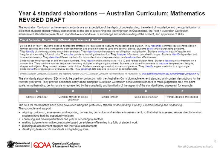 Year 4 Mathematics standard elaborations