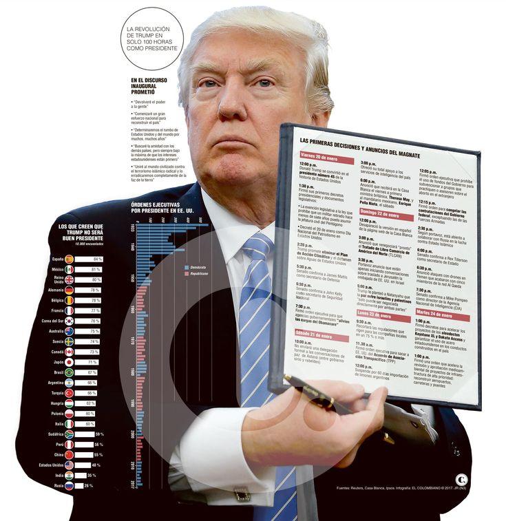 El sello de Trump en solo 100 horas como presidente