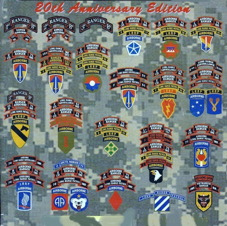 HOOAH  RLTW  These are the units assigned to the 75th Ranger Regiment Association from Vietnam till the present