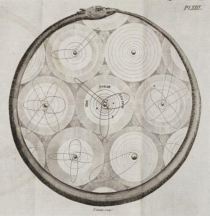Thomas Wright, ca. 1750.