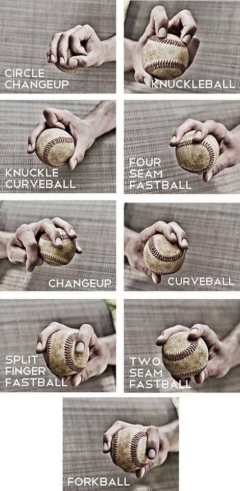 The different hand positions for each pitch.
