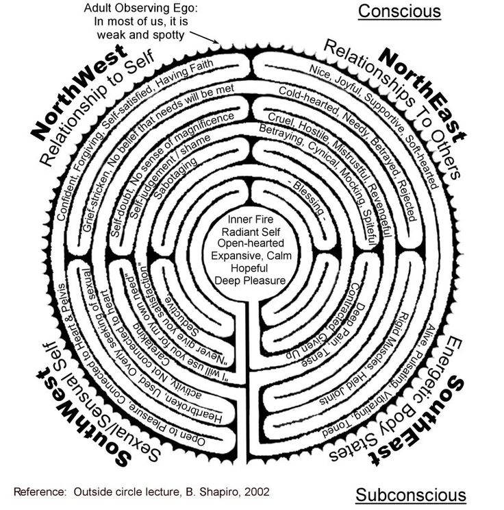227 best Garden Labyrinth images on Pinterest Labyrinth garden - labyrinth garden design
