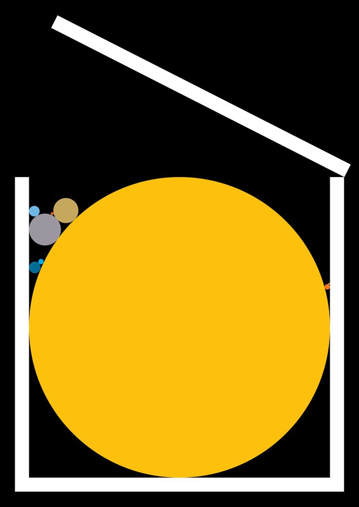 The solar system in a box.