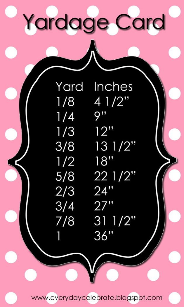 Everyday Celebrations: Sewing Tips: Yardage Card Cheat Sheet