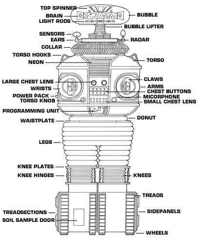 An illustration depicting the major components of the B9 Robot, from