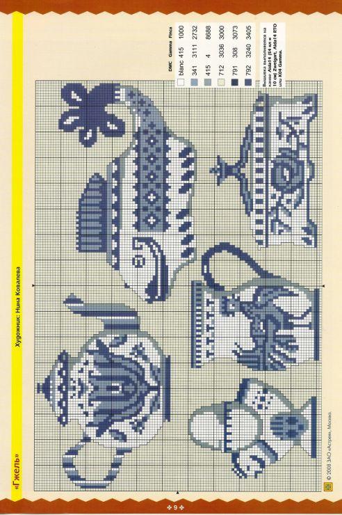 cross stitch chart*<3* Kitchen