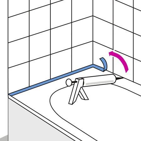 Warum Silikon zur Abdichtung von Bade und Duschwannen