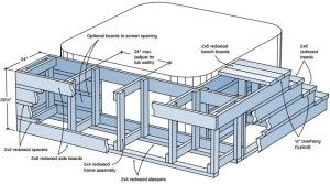 22 best images about redwood project plans on pinterest for Redwood deck plans