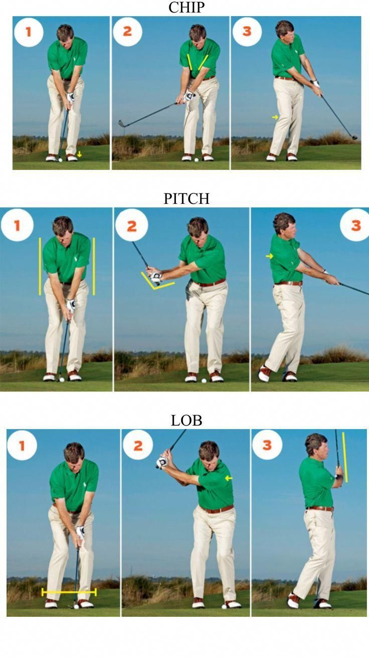 Top 3 Tips For Improving Your Golf Swing Mechanics