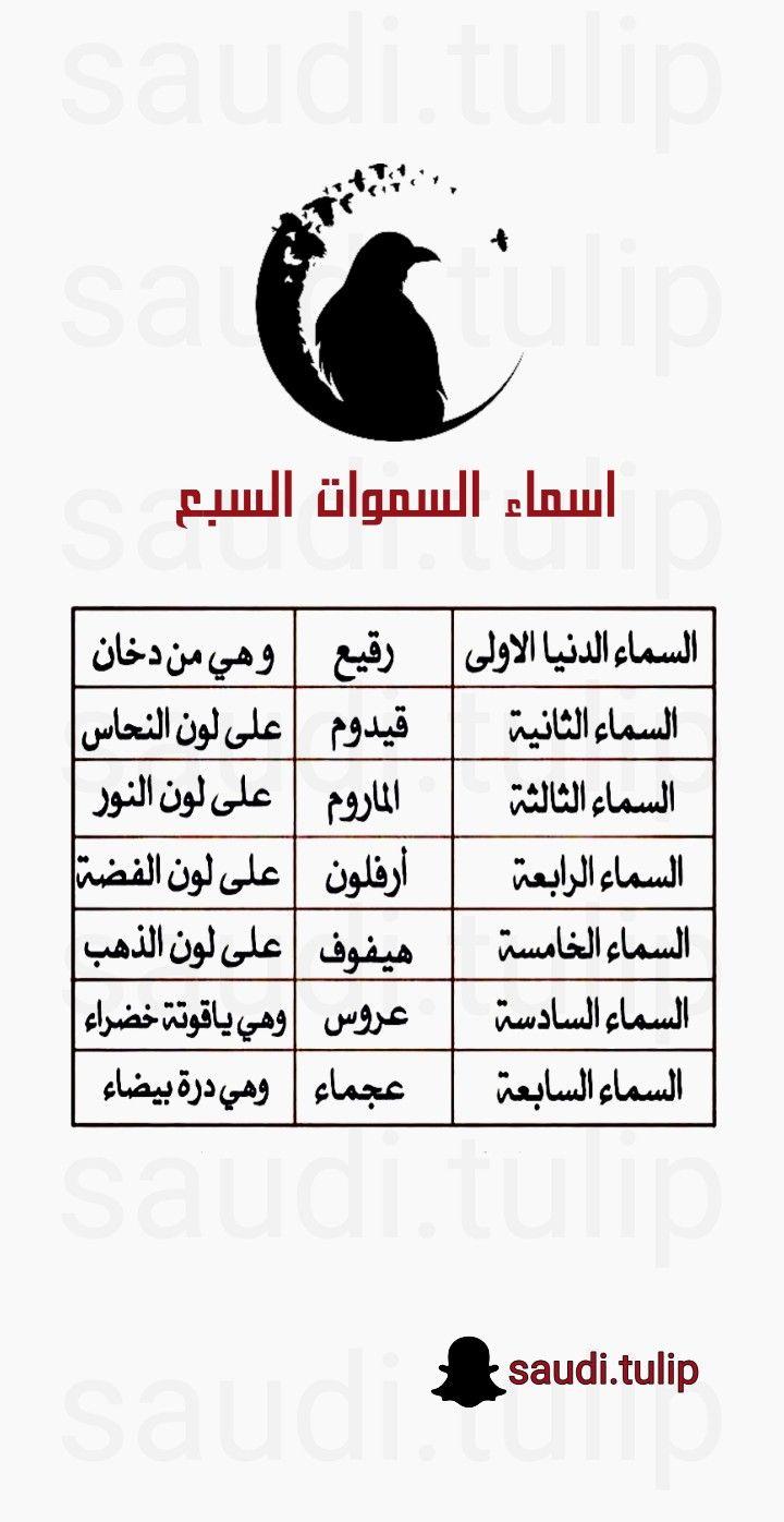 السموات السبع Islamic Quotes Islam Facts Quotes