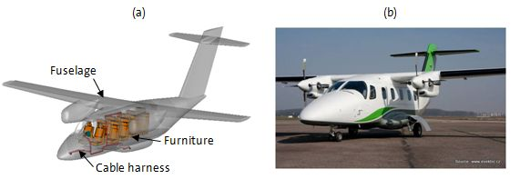Virtual aircraft (a) and its physical counterpart (b). The computer model includes the fuselage, the furniture and a cable harness. The virtual aircraft is assumed to be in free space, and exposed to a plane wave.