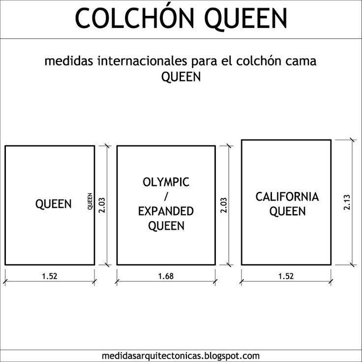 Cuánto mide un colchón QUEEN?    Medidas de colchones QUEEN   Existen 3 tipos de colchones QUEEN. Colchón QUEEN normal, Colchón OLYMPICQUE...