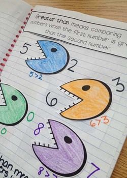 INTERACTIVE MATH NOTEBOOK CCSS KINDERGARTEN - TeachersPayTeachers.com