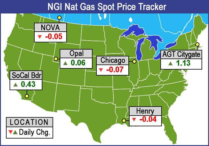Did you know that October's #naturalgas prices fell 12 cents on average http://www.naturalgasintel.com/articles/111675-natural-gas-forwards-values-sink-first-week-of-september-as-bearish-fundamentals-align