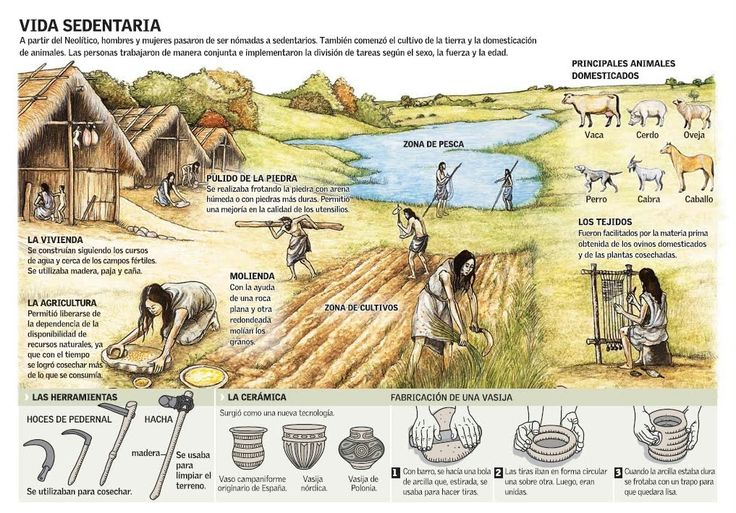 agricultura edad de los metales - Cerca amb Google