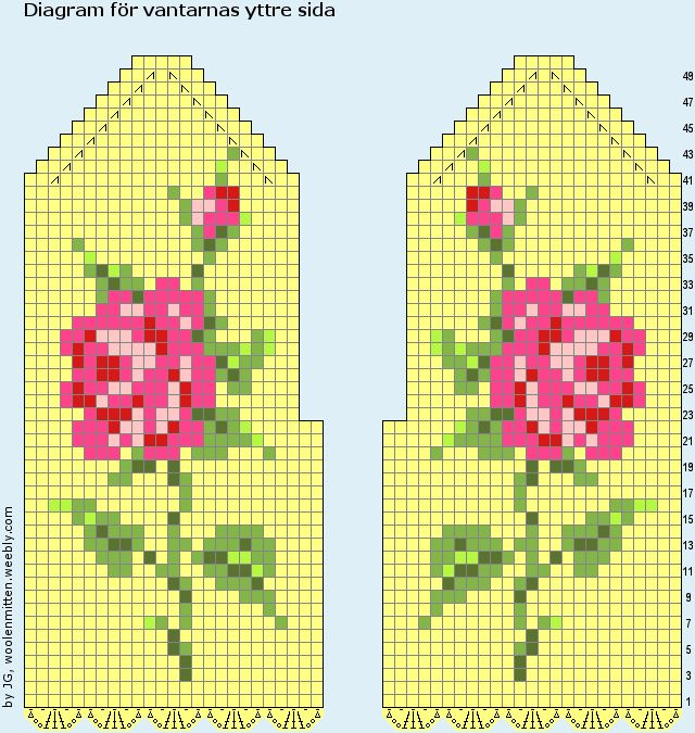 swedish pattern (they are available in english too) tunisian crochet