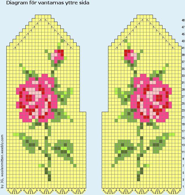 Roosidega labakud - swedish pattern (they are available in english too) tunisian crochet