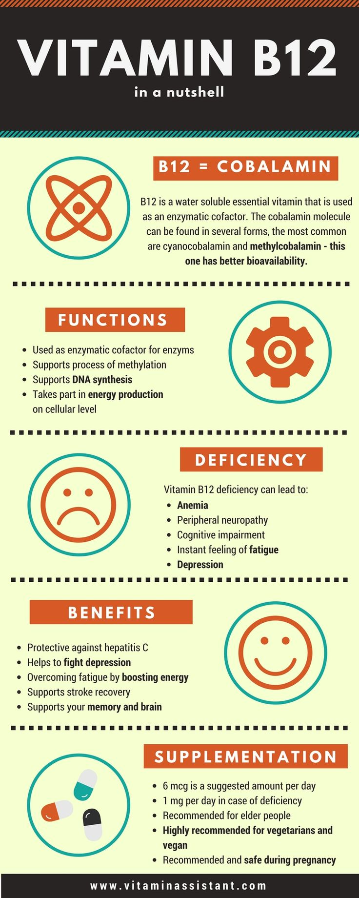 In terms of vitamins for memory and brain, vit. B12 is on top. B12 is an essential vitamin supporting mental health and #energy production in your organism. As it can be found mostly in the meat, eggs and algae plants. The supplementation of B12 is mandatory for #vegan and recommended for all people fighting with #depression or fatigue.