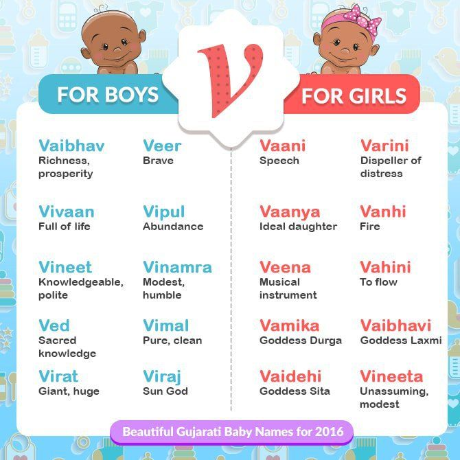 Beautiful Gujarati Baby Names For 2016 Muslim Baby Names Cute Baby Names Cute Baby Boy Names
