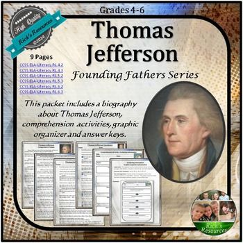 an introduction to the life and political history of thomas jefferson Thomas jefferson was an american founding father who was the  virginia,  where he studied history, science, and the classics while  such men gathered  and discussed politics and philosophy.