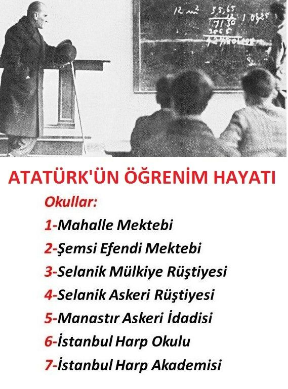 Atatürk'ün Öğrenim Hayatı, Atatürk'ün Öğrenim Hayatı Kısaca