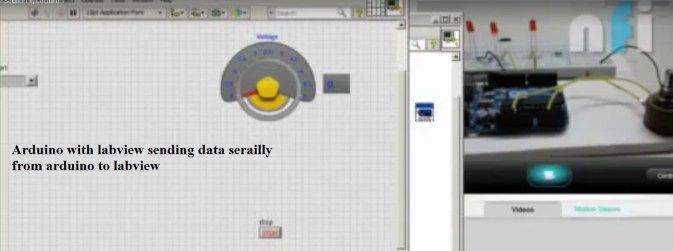 Arduino with Labview: Getting Arduino data through serial communication in labview