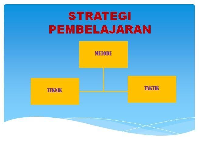 strategi-pembelajaran