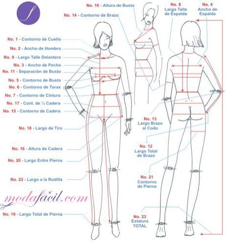 toma de medidas a la medida | Cómo tomar las medidas para coser ropa? | Manualidades