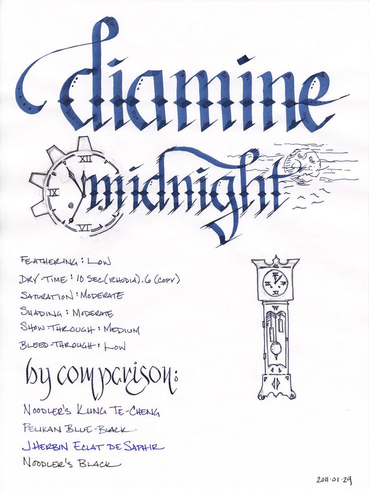 Ink Review Diamine Midnight Fountain Pens