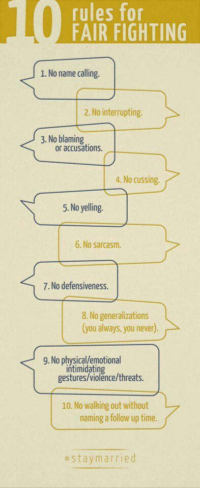 10 rules for fighting fair by The Gottman Institute. All at once may be too much... Match to your clients and pick a couple of these that have biggest impact and work on those but only after you have properly assessed the problem and motivate them to change through a redefinition of the problem and increasing hope.