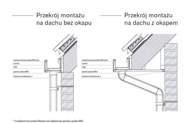 16273f_dach-zdjecia_1_jpg_system-rynnowy-bezokapowy_1_main.jpg (616×400)