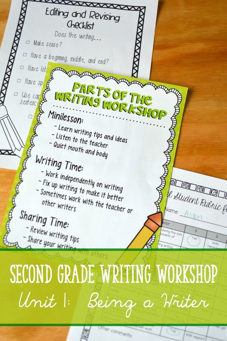 top ideas about writing ideas informational second grade writing workshop intro unit 2nd grade writing workshop unit 1