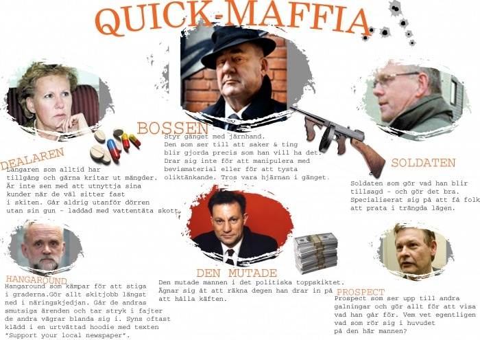 Some kind of Quick Mafia