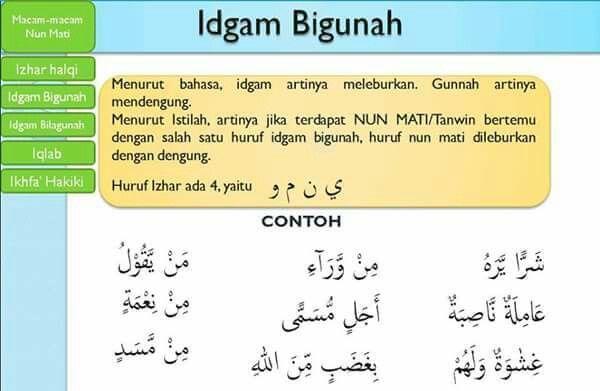 Idgham Bi Ghunnah