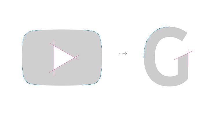 YouTube y la consultora internacional Saffron han trabajado juntos para crearYouTube Sans, la primera tipografía creada ad-hoc para esta famosa plataforma de video, propiedad de Google.
