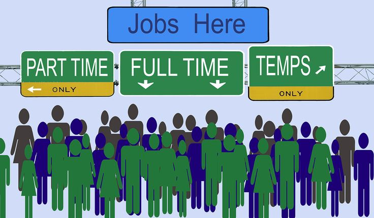 The difference between full time, part time, casual and temporary employees   Your Online BAS & Bookkeeping Specialist!