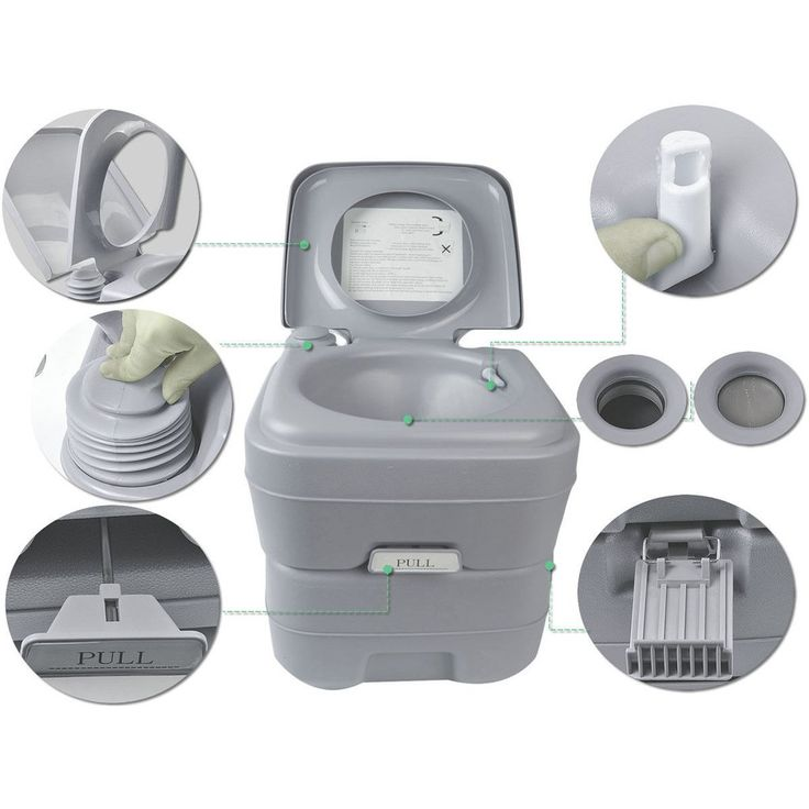 5 Gallon Portable Toilet COMPONENTS