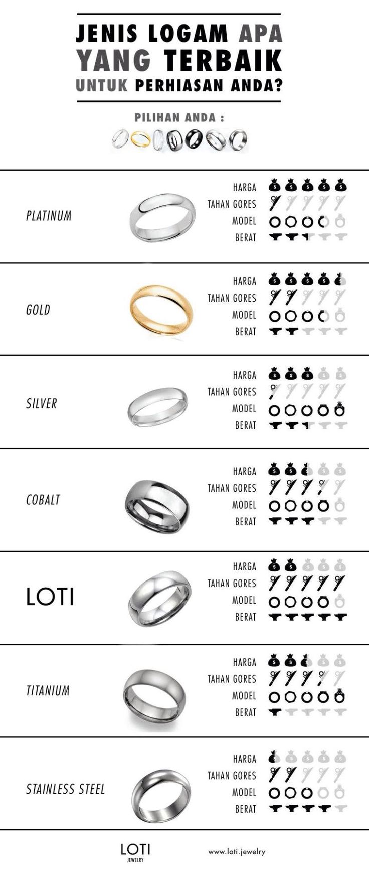 What is the best material for your jewelry? your choices? Exactly my choice is Loti!