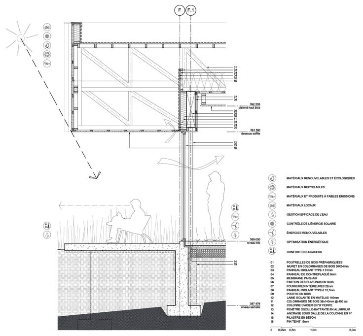 Architectural Drawing Materials 97 best dessins d'architecte | architectural drawings images on