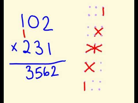WHY DID THEY NOT TEACH THISD IN SCHOOL? Fast Multiplication of any number - using vedic math