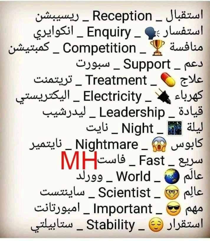 Pin By Iman Sabe On لغة انجليزية English Vocabulary Words English Phonics Learn English Words