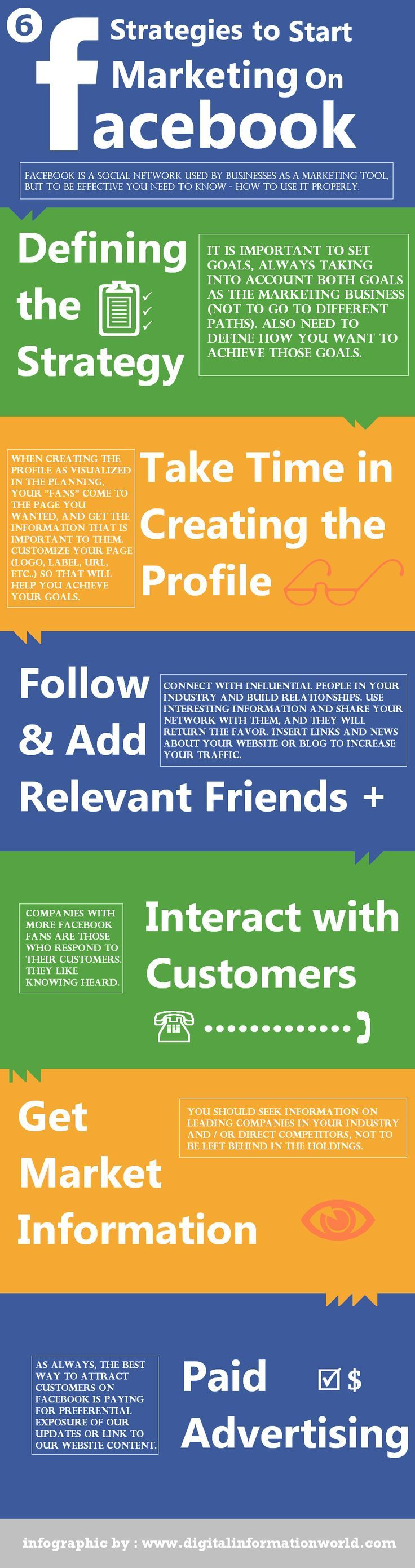 6 Strategies to Start Marketing on Facebook [Infographic] | By: Digital Information World, via Bit Rebels - Shared on #Pinterest by @BornToBeSocial, #France