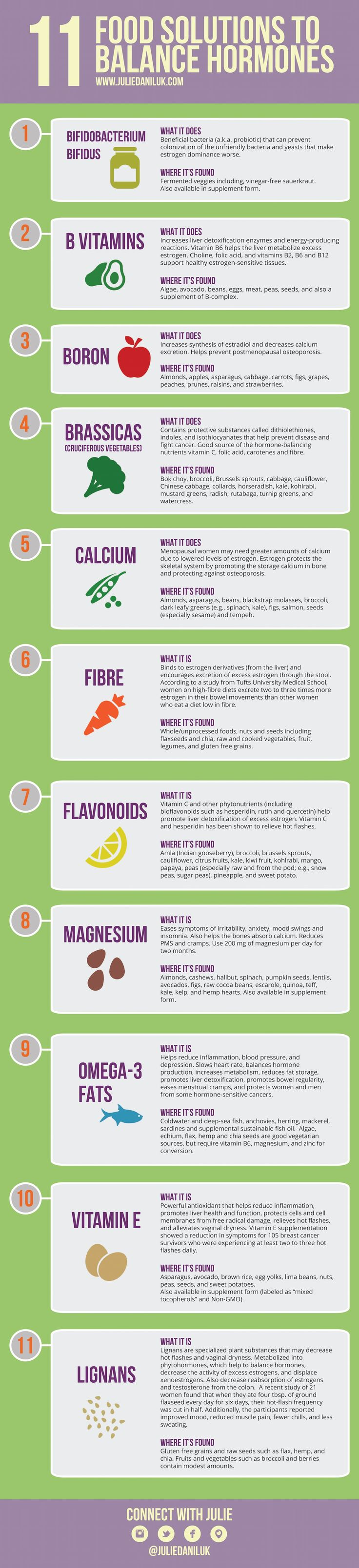 11 Food Solutions To Balance Your Hormones Infographic