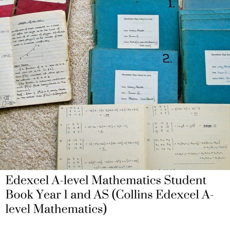 Are you a student studying for your Edexcel A/AS Level Maths. Then check out our…