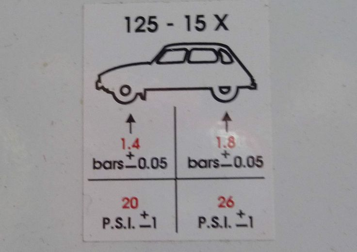 Citroen Dyane tyre pressure graphics label sticker decal adhesive x 2 UK supply
