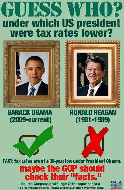 At one point Reagan taxed the rich at 70% but then lowered it to 50%. Nixon taxed the rich at 70%. Eisenhower, 91%! RIght now we tax the rich at 16%, the lowest the rich have paid since 1925! And Obama wants to make the rich pay...get ready for this....39%!!!!! I don't think Obama is being unreasonable and I'm not really concerned about the top 1% not being able to buy that extra jet.