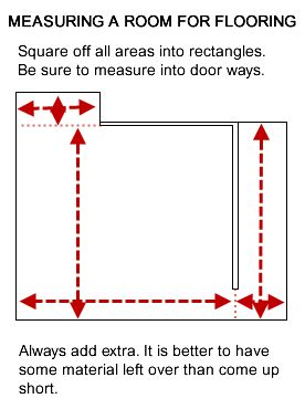 How to measure a room for flooring ~ how to calculate carpet cost ~ world floor covering association