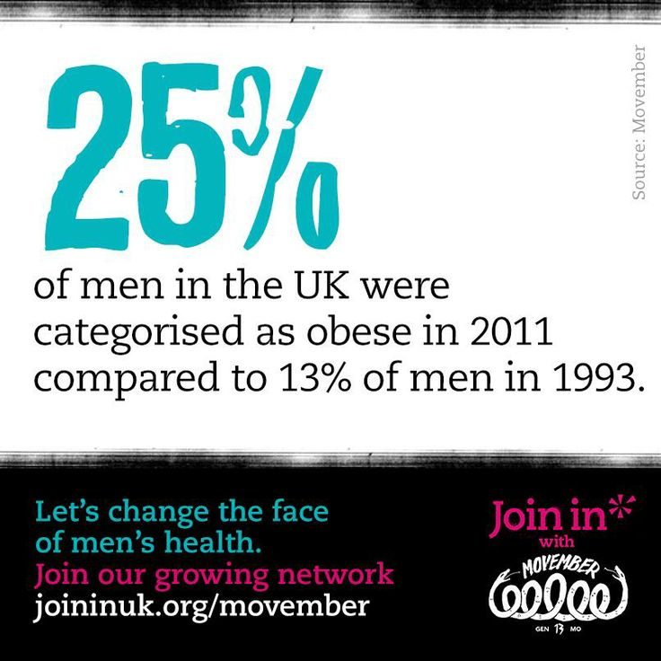 25% of men in the UK were categorised as obese in 2011 compared to 13% of men in 1993. Let's change the face of men's health. Join In with Movember